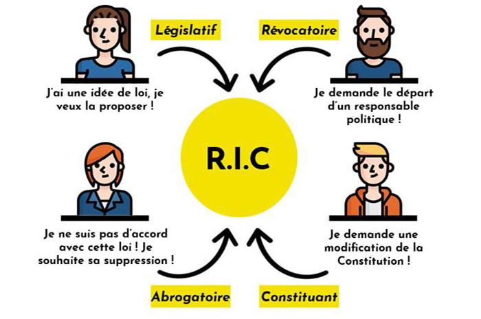 Anticor soutient le RIC